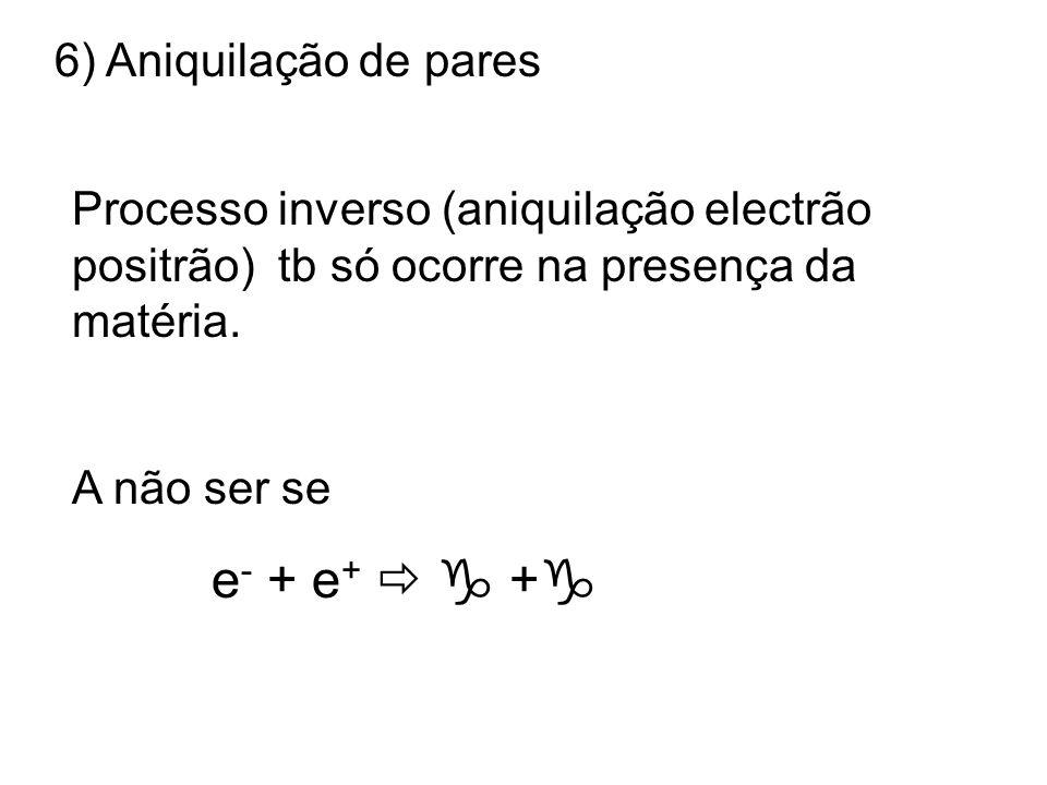 Processo inverso (aniquilação electrão positrão) tb só ocorre na presença da matéria.