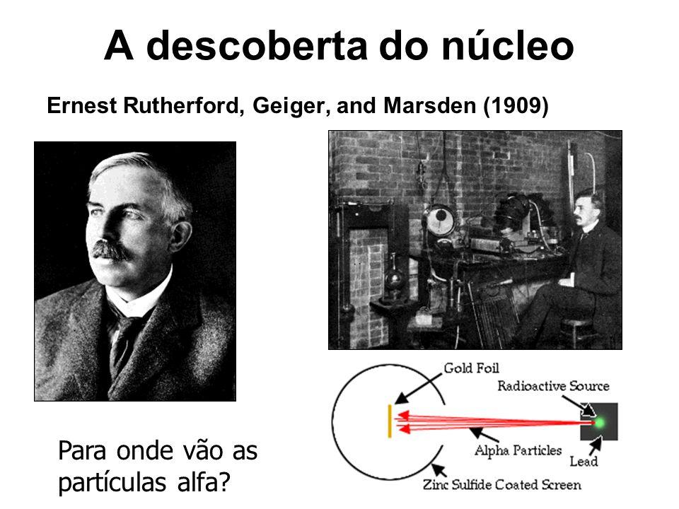 A descoberta do núcleo Ernest Rutherford, Geiger, and Marsden (1909) Para onde vão as partículas alfa?