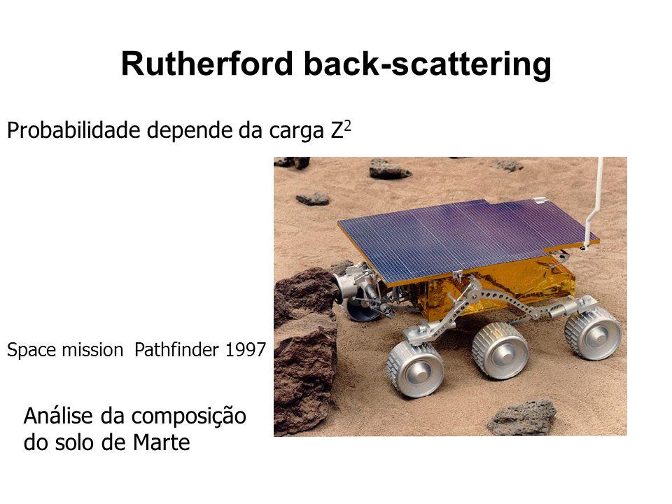 Rutherford back-scattering Análise da composição do solo de Marte Space mission Pathfinder 1997 Probabilidade depende da carga Z 2