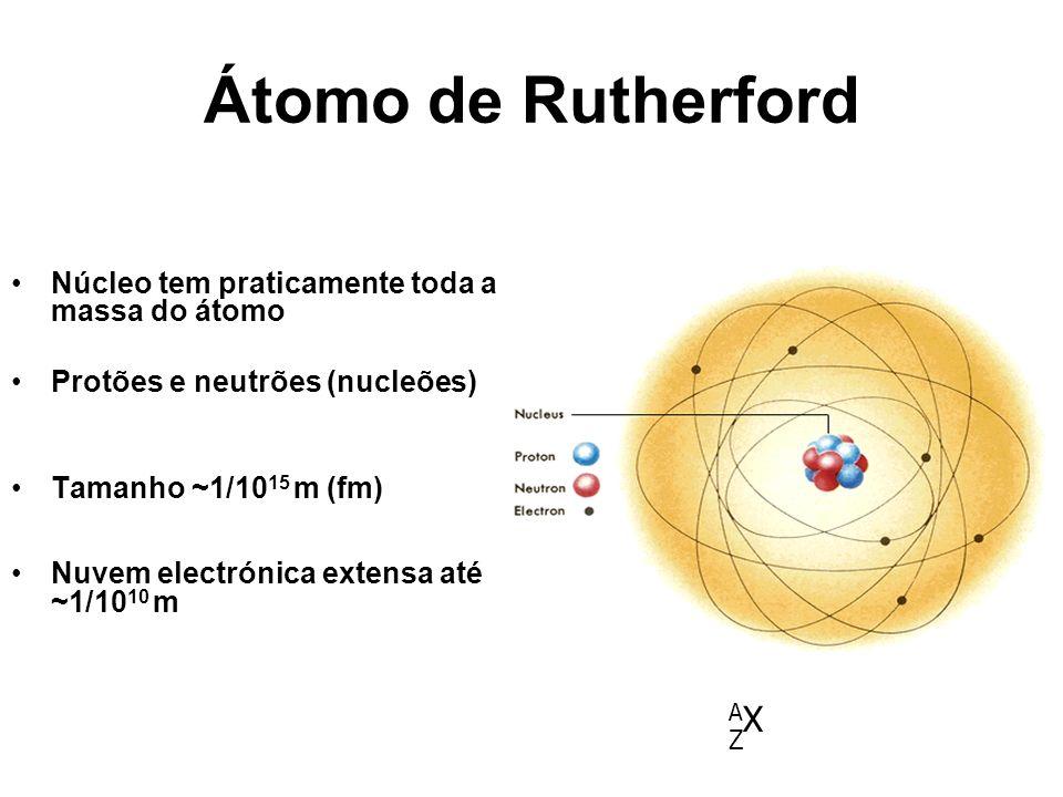 Átomo de Rutherford Núcleo tem praticamente toda a massa do átomo Protões e neutrões (nucleões) Tamanho ~1/10 15 m (fm) Nuvem electrónica extensa até ~1/10 10 m AXAX Z