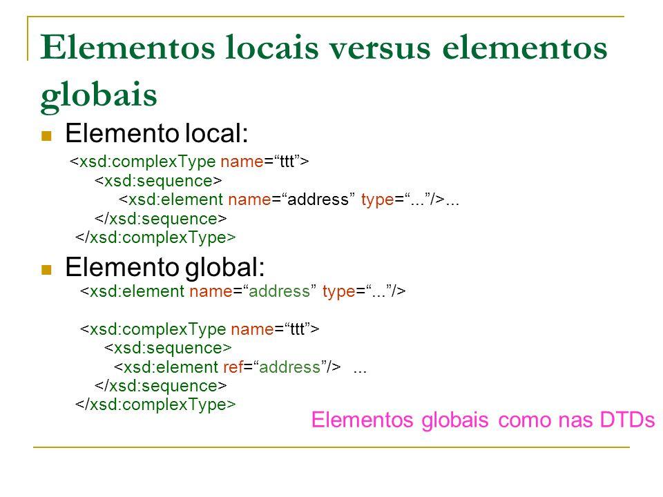Elementos locais versus elementos globais Elemento local:... Elemento global:... Elementos globais como nas DTDs