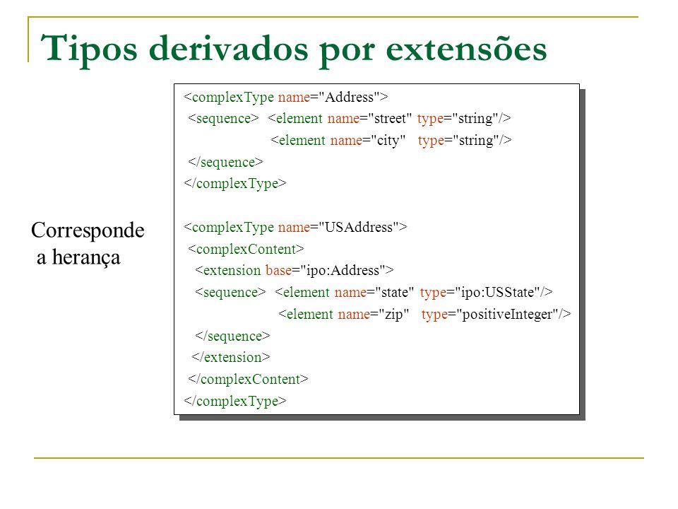 Tipos derivados por extensões Corresponde a herança