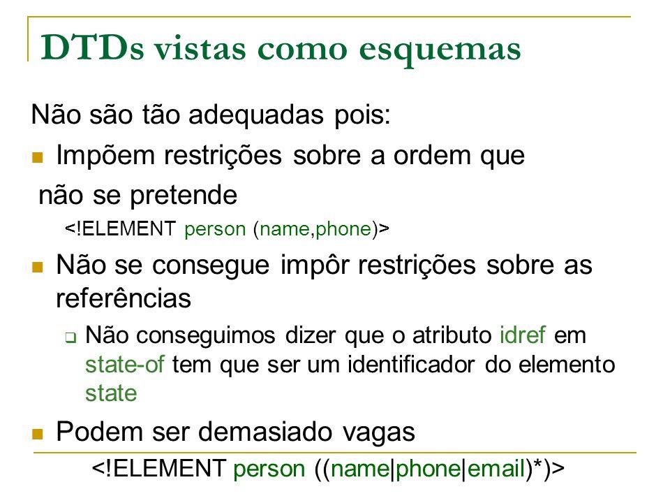 DTDs vistas como esquemas Não são tão adequadas pois: Impõem restrições sobre a ordem que não se pretende Não se consegue impôr restrições sobre as referências Não conseguimos dizer que o atributo idref em state-of tem que ser um identificador do elemento state Podem ser demasiado vagas