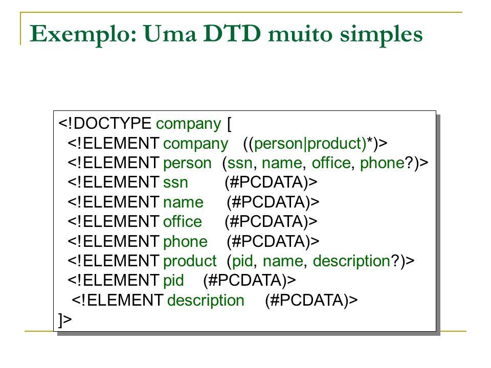 Tipos de dados simples String Token Byte unsignedByte Integer positiveInteger Int (larger than integer) unsignedInt Long Short...