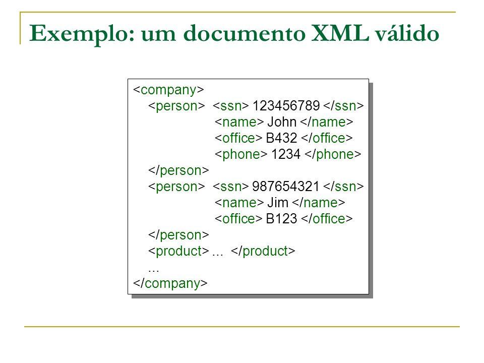 Exemplo: um documento XML válido 123456789 John B432 1234 987654321 Jim B123... 123456789 John B432 1234 987654321 Jim B123...
