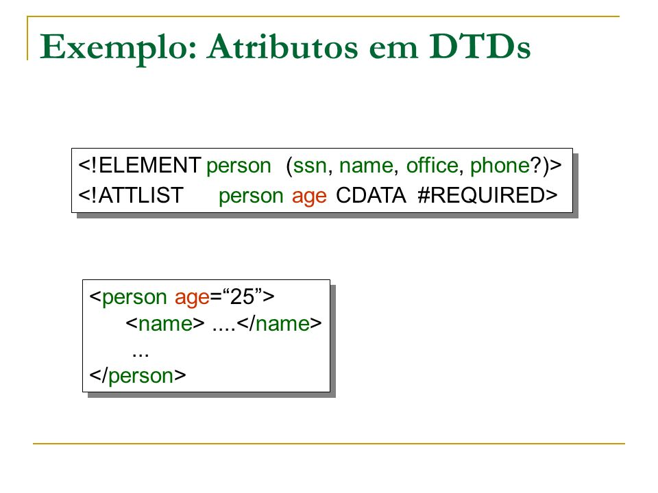 Exemplo: Atributos em DTDs <!ATTLIST person age CDATA #REQUIRED id ID #REQUIRED manager IDREF #REQUIRED manages IDREFS #REQUIRED > <!ATTLIST person age CDATA #REQUIRED id ID #REQUIRED manager IDREF #REQUIRED manages IDREFS #REQUIRED > <person age=25 id=p29432 manager=p48293 manages=p34982 p423234>.......