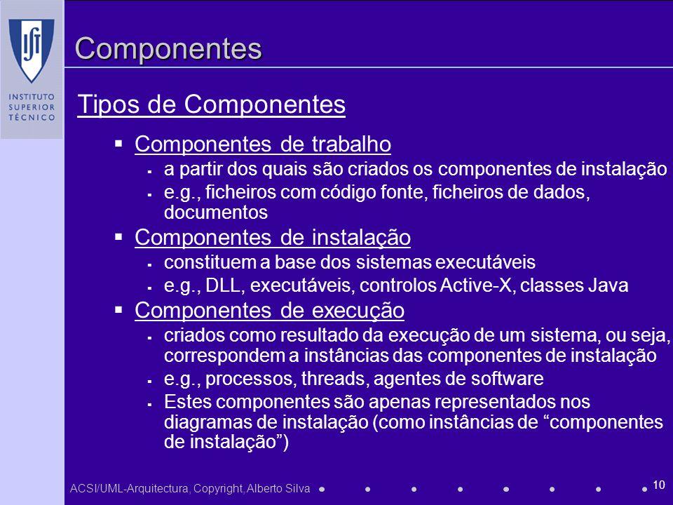 ACSI/UML-Arquitectura, Copyright, Alberto Silva 10 Componentes Componentes de trabalho a partir dos quais são criados os componentes de instalação e.g., ficheiros com código fonte, ficheiros de dados, documentos Componentes de instalação constituem a base dos sistemas executáveis e.g., DLL, executáveis, controlos Active-X, classes Java Componentes de execução criados como resultado da execução de um sistema, ou seja, correspondem a instâncias das componentes de instalação e.g., processos, threads, agentes de software Estes componentes são apenas representados nos diagramas de instalação (como instâncias de componentes de instalação) Tipos de Componentes