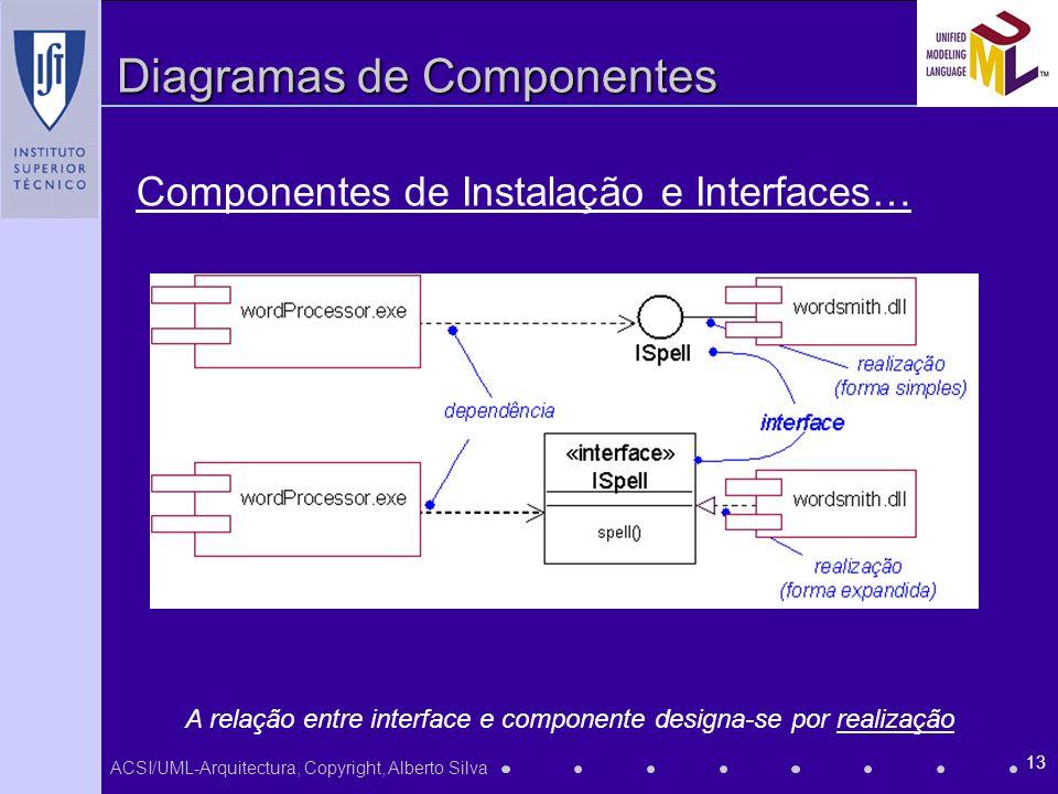 ACSI/UML-Arquitectura, Copyright, Alberto Silva 13 Diagramas de Componentes Componentes de Instalação e Interfaces… A relação entre interface e componente designa-se por realização