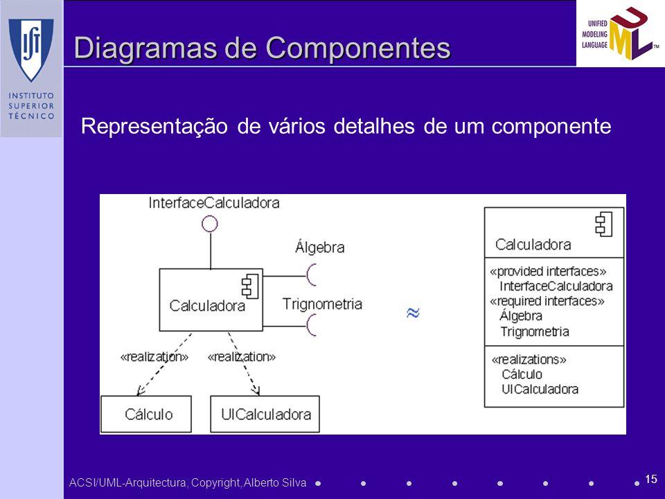 ACSI/UML-Arquitectura, Copyright, Alberto Silva 15 Diagramas de Componentes Representação de vários detalhes de um componente