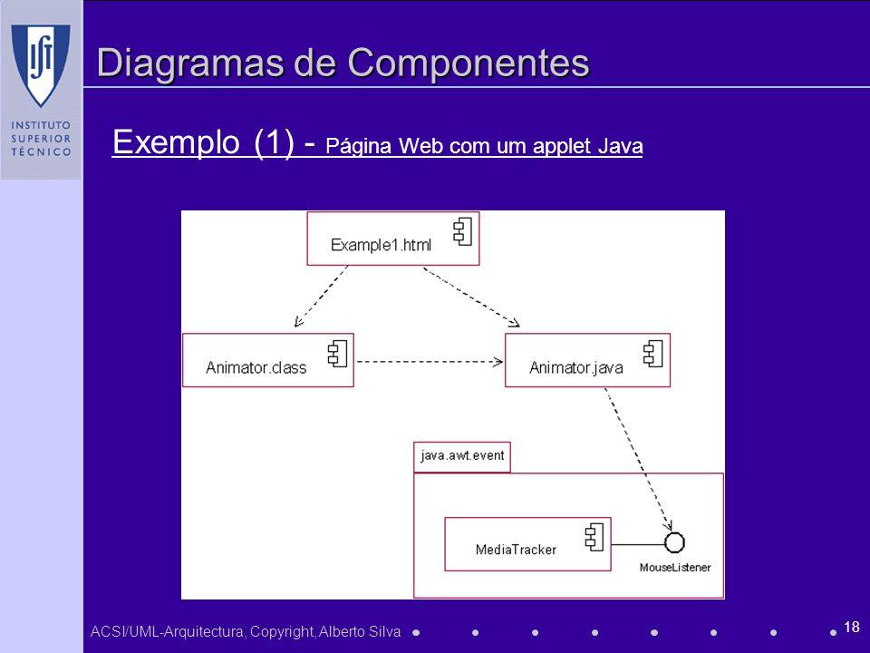 ACSI/UML-Arquitectura, Copyright, Alberto Silva 18 Diagramas de Componentes Exemplo (1) - Página Web com um applet Java