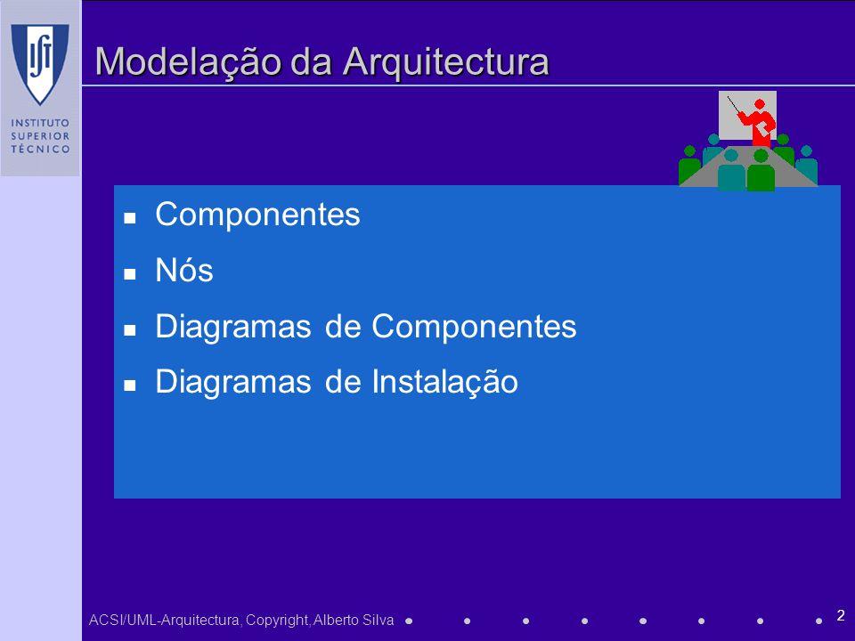 ACSI/UML-Arquitectura, Copyright, Alberto Silva 2 Modelação da Arquitectura Componentes Nós Diagramas de Componentes Diagramas de Instalação