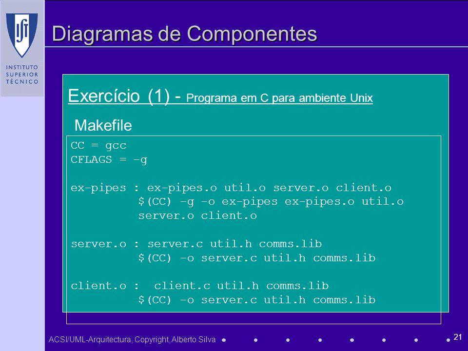 ACSI/UML-Arquitectura, Copyright, Alberto Silva 21 Diagramas de Componentes Exercício (1) - Programa em C para ambiente Unix CC = gcc CFLAGS = -g ex-pipes : ex-pipes.o util.o server.o client.o $(CC) -g -o ex-pipes ex-pipes.o util.o server.o client.o server.o : server.c util.h comms.lib $(CC) -o server.c util.h comms.lib client.o : client.c util.h comms.lib $(CC) -o server.c util.h comms.lib Makefile