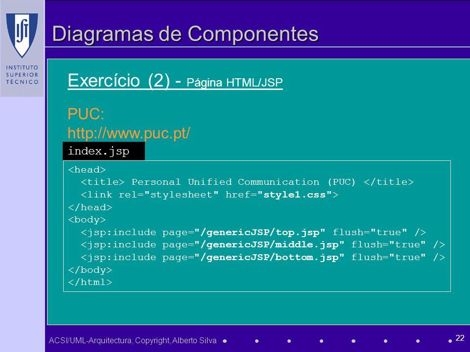 ACSI/UML-Arquitectura, Copyright, Alberto Silva 22 Diagramas de Componentes Exercício (2) - Página HTML/JSP Personal Unified Communication (PUC) PUC: