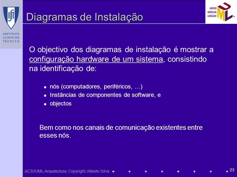 ACSI/UML-Arquitectura, Copyright, Alberto Silva 23 Diagramas de Instalação O objectivo dos diagramas de instalação é mostrar a configuração hardware de um sistema, consistindo na identificação de: nós (computadores, periféricos, …) Instâncias de componentes de software, e objectos Bem como nos canais de comunicação existentes entre esses nós.