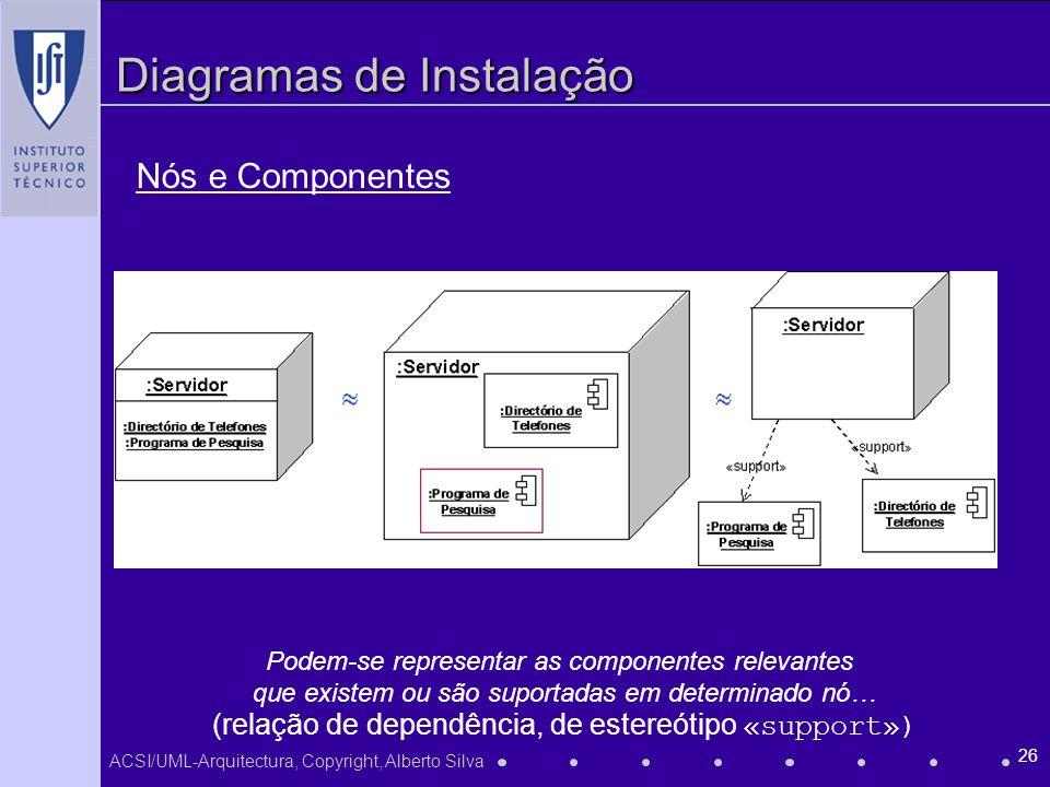 ACSI/UML-Arquitectura, Copyright, Alberto Silva 26 Diagramas de Instalação Podem-se representar as componentes relevantes que existem ou são suportadas em determinado nó… (relação de dependência, de estereótipo «support») Nós e Componentes