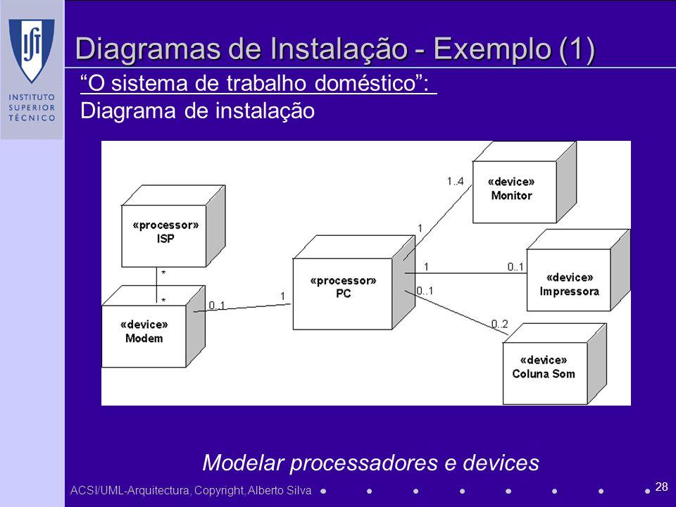 ACSI/UML-Arquitectura, Copyright, Alberto Silva 28 Diagramas de Instalação - Exemplo (1) O sistema de trabalho doméstico: Diagrama de instalação Modelar processadores e devices
