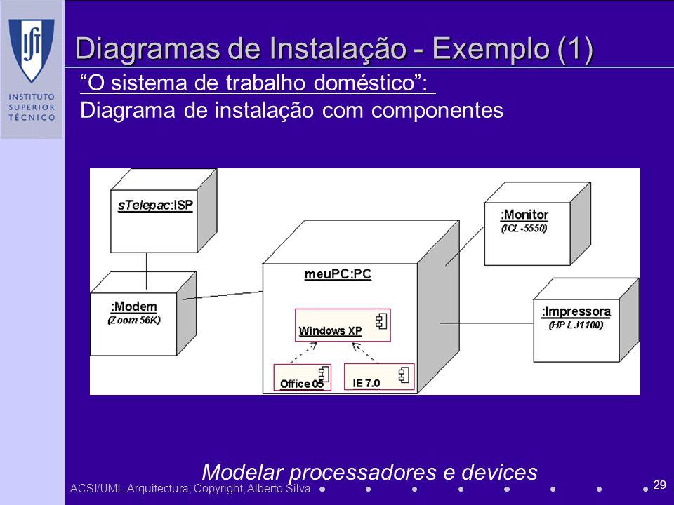ACSI/UML-Arquitectura, Copyright, Alberto Silva 29 Diagramas de Instalação - Exemplo (1) Modelar processadores e devices O sistema de trabalho doméstico: Diagrama de instalação com componentes