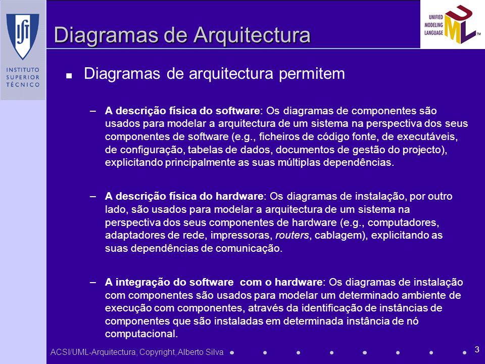 ACSI/UML-Arquitectura, Copyright, Alberto Silva 3 Diagramas de Arquitectura Diagramas de arquitectura permitem –A descrição física do software: Os diagramas de componentes são usados para modelar a arquitectura de um sistema na perspectiva dos seus componentes de software (e.g., ficheiros de código fonte, de executáveis, de configuração, tabelas de dados, documentos de gestão do projecto), explicitando principalmente as suas múltiplas dependências.