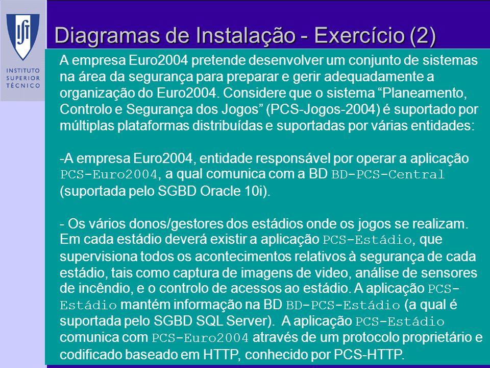 ACSI/UML-Arquitectura, Copyright, Alberto Silva 32 Diagramas de Instalação - Exercício (2) A empresa Euro2004 pretende desenvolver um conjunto de sist