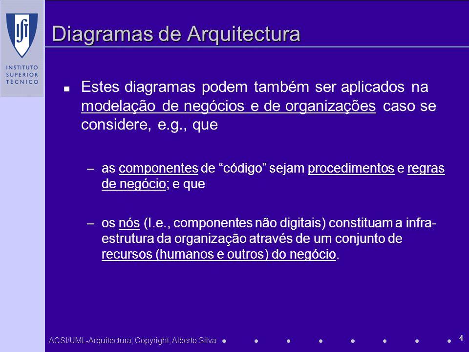 ACSI/UML-Arquitectura, Copyright, Alberto Silva 4 Diagramas de Arquitectura Estes diagramas podem também ser aplicados na modelação de negócios e de organizações caso se considere, e.g., que –as componentes de código sejam procedimentos e regras de negócio; e que –os nós (I.e., componentes não digitais) constituam a infra- estrutura da organização através de um conjunto de recursos (humanos e outros) do negócio.