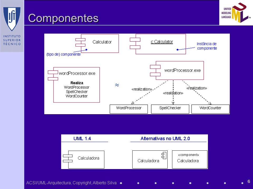ACSI/UML-Arquitectura, Copyright, Alberto Silva 6 Componentes