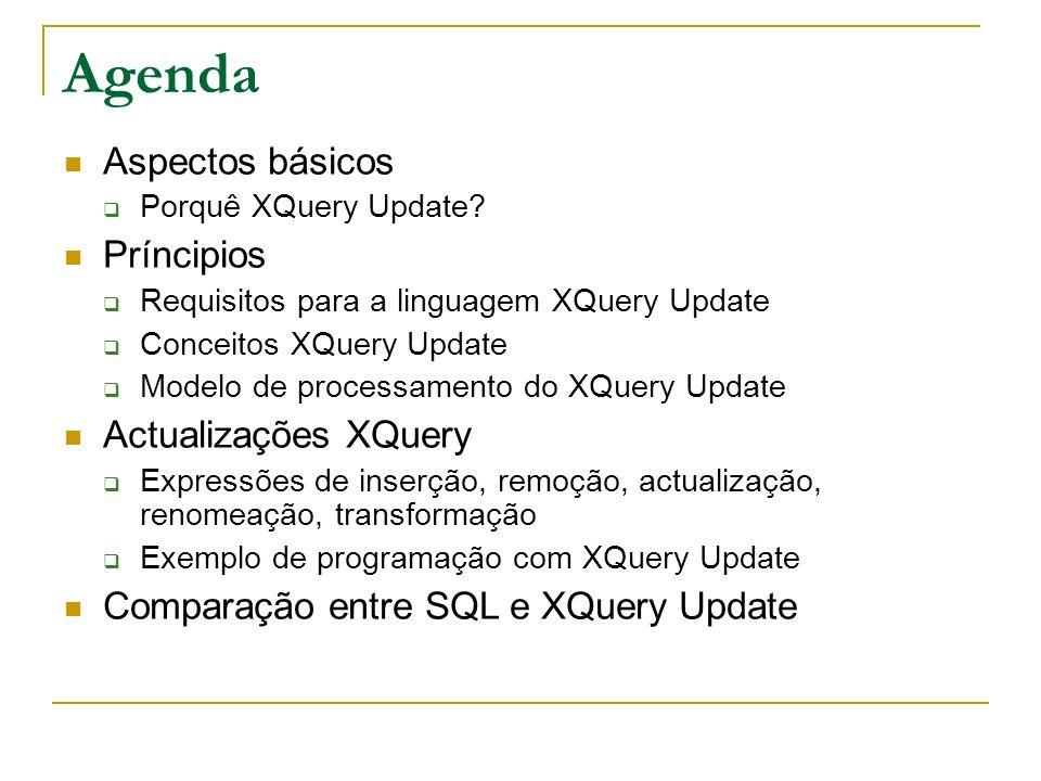 Agenda Aspectos básicos Porquê XQuery Update? Príncipios Requisitos para a linguagem XQuery Update Conceitos XQuery Update Modelo de processamento do