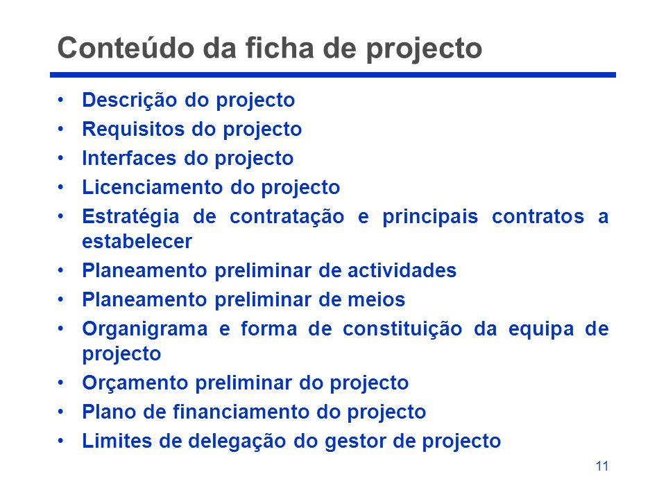 11 Conteúdo da ficha de projecto Descrição do projecto Requisitos do projecto Interfaces do projecto Licenciamento do projecto Estratégia de contrataç