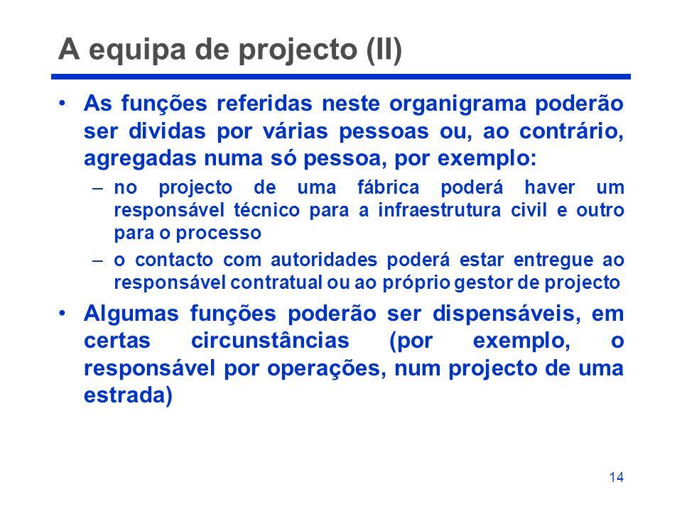 14 A equipa de projecto (II) As funções referidas neste organigrama poderão ser dividas por várias pessoas ou, ao contrário, agregadas numa só pessoa,