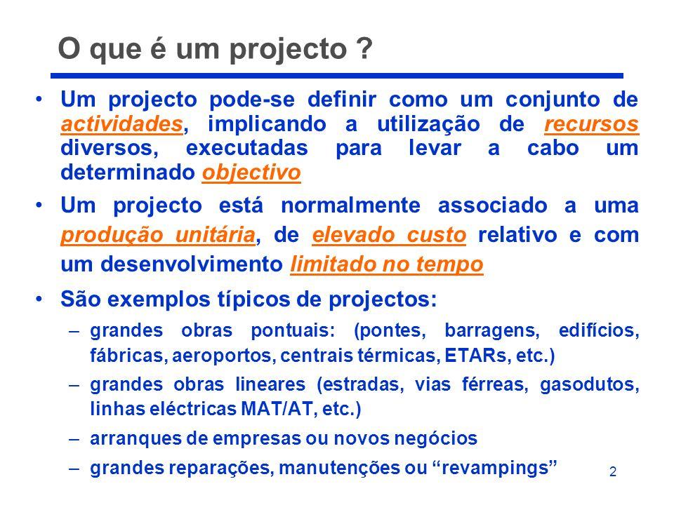 2 O que é um projecto ? Um projecto pode-se definir como um conjunto de actividades, implicando a utilização de recursos diversos, executadas para lev
