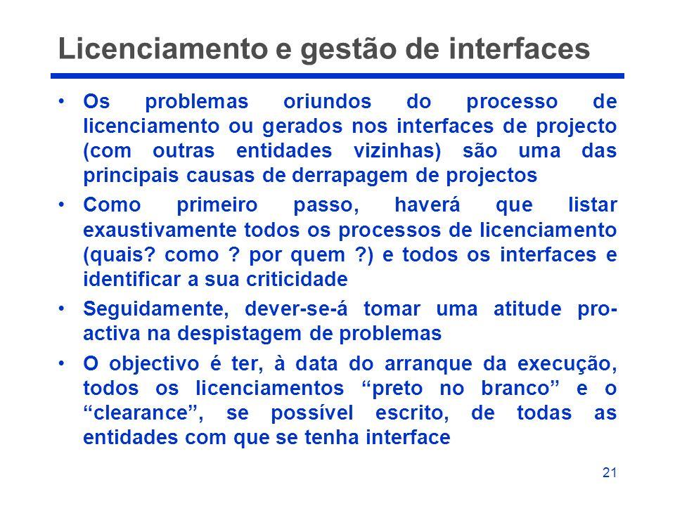 21 Licenciamento e gestão de interfaces Os problemas oriundos do processo de licenciamento ou gerados nos interfaces de projecto (com outras entidades