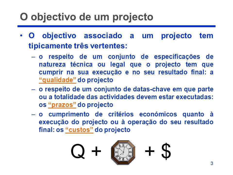 3 O objectivo de um projecto O objectivo associado a um projecto tem tipicamente três vertentes: –o respeito de um conjunto de especificações de natur