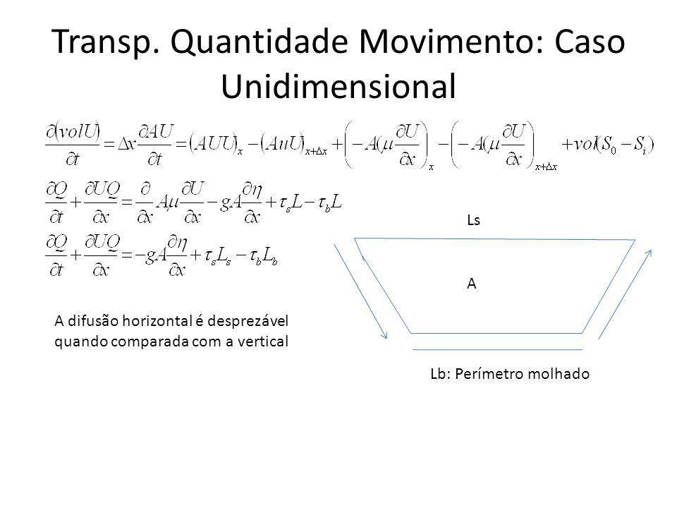 Transp. Quantidade Movimento: Caso Unidimensional Lb: Perímetro molhado Ls A A difusão horizontal é desprezável quando comparada com a vertical