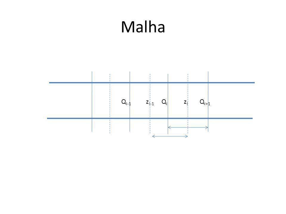 Malha QiQi Q i-1 Q i+1 zizi z i-1