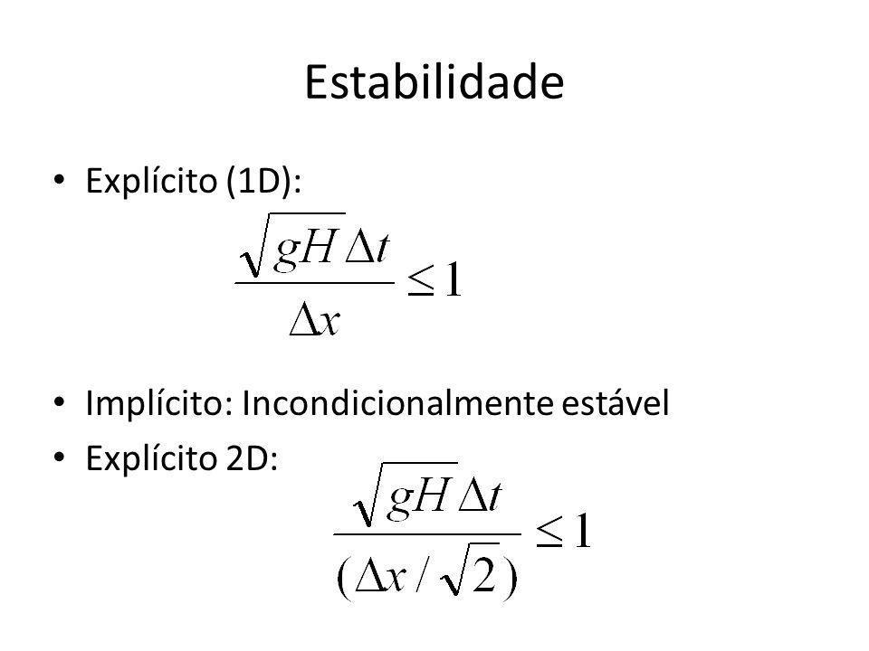 Estabilidade Explícito (1D): Implícito: Incondicionalmente estável Explícito 2D: