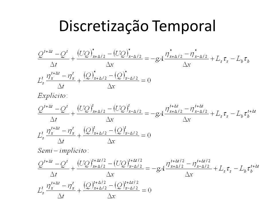 Discretização Temporal