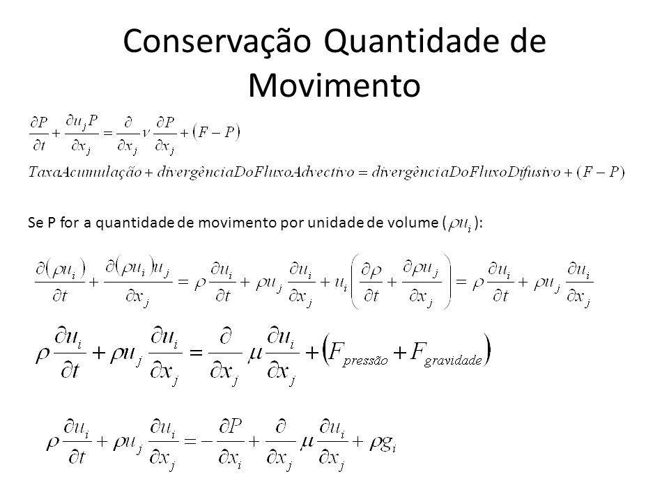 Conservação Quantidade de Movimento Se P for a quantidade de movimento por unidade de volume ( ):