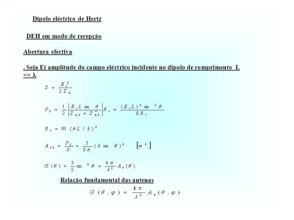 Dipolo eléctrico de Hertz Abertura efectiva. Seja Ei amplitude do campo eléctrico incidente no dipolo de comprimento L << DEH em modo de recepção Rela
