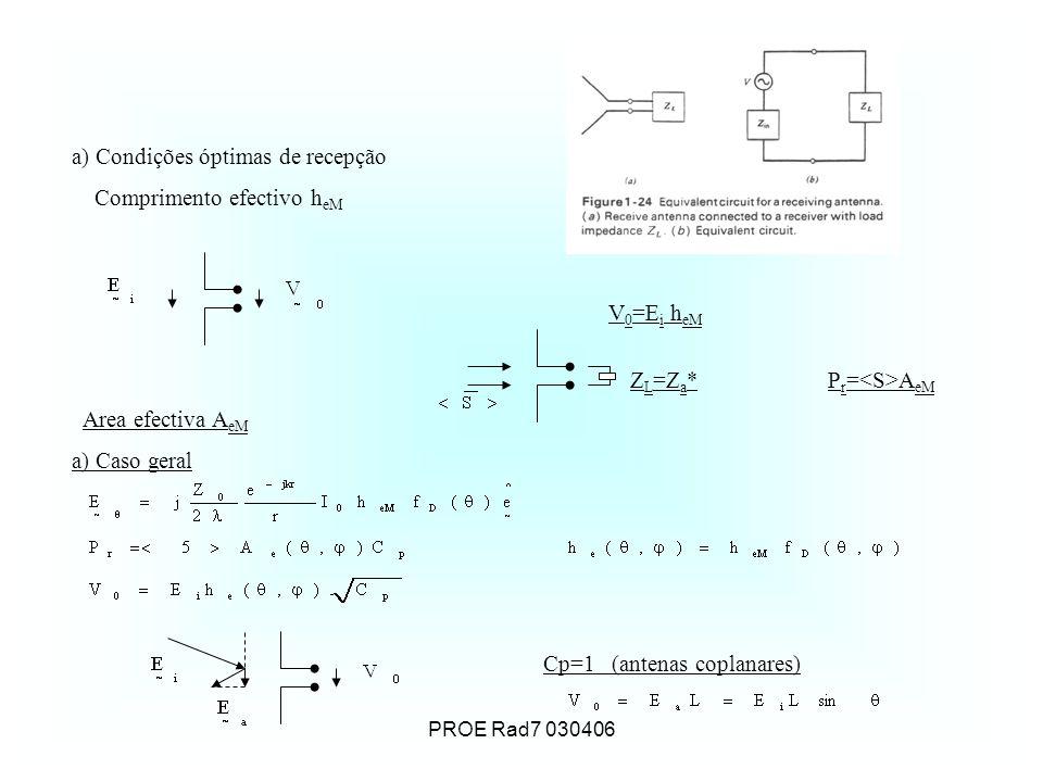 PROE Rad7 030406 a) Condições óptimas de recepção Comprimento efectivo h eM V 0 =E i h eM Area efectiva A eM Z L =Z a *P r = A eM a) Caso geral Cp=1 (