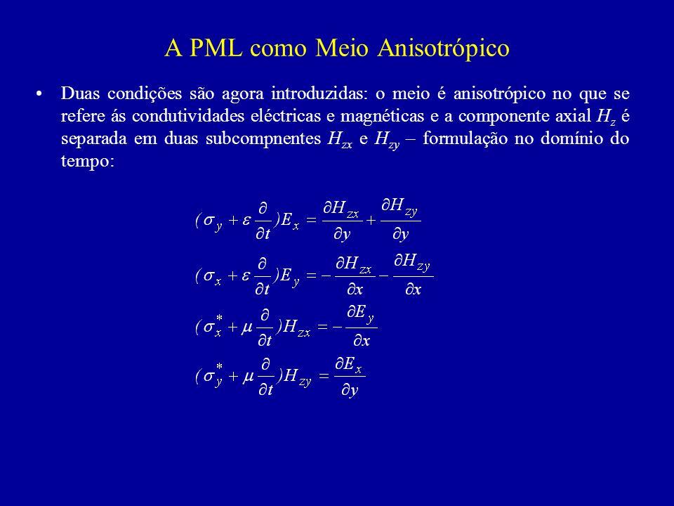 A PML como Meio Anisotrópico Duas condições são agora introduzidas: o meio é anisotrópico no que se refere ás condutividades eléctricas e magnéticas e