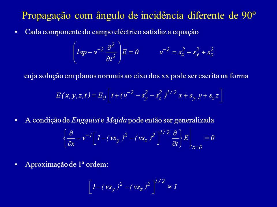 Propagação com ângulo de incidência diferente de 90º Cada componente do campo eléctrico satisfaz a equação cuja solução em planos normais ao eixo dos