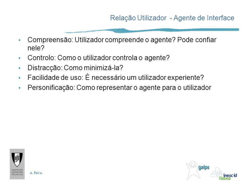 A. Paiva Relação Utilizador - Agente de Interface Compreensão: Utilizador compreende o agente? Pode confiar nele? Controlo: Como o utilizador controla