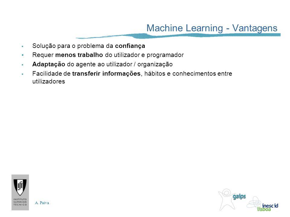 A. Paiva Machine Learning - Vantagens Solução para o problema da confiança Requer menos trabalho do utilizador e programador Adaptação do agente ao ut