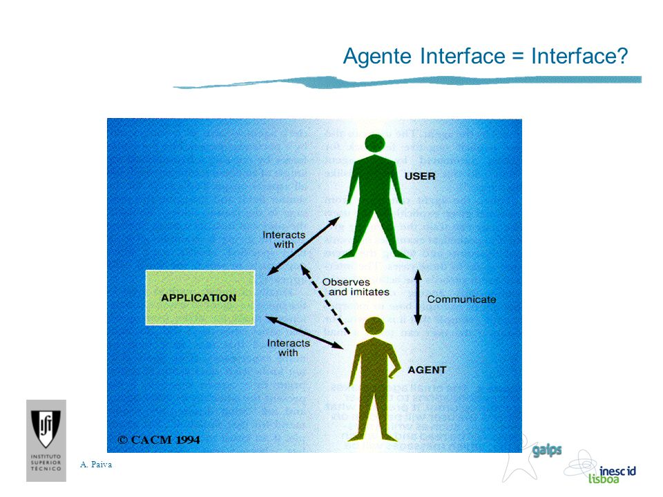A. Paiva Agente Interface = Interface
