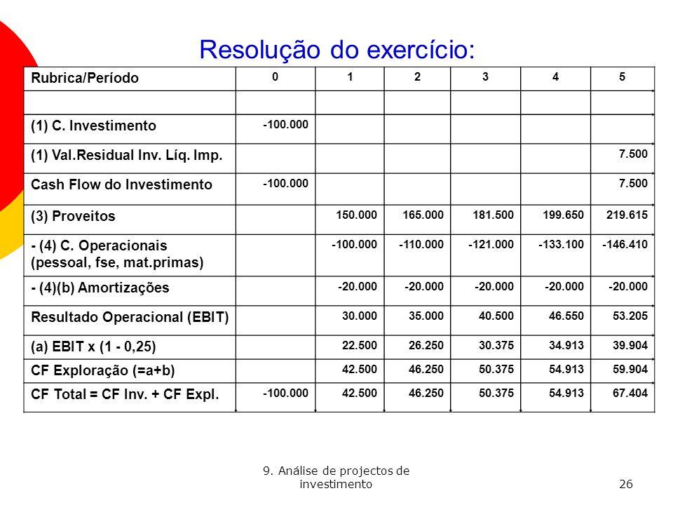 9. Análise de projectos de investimento26 Resolução do exercício: Rubrica/Período 012345 (1) C. Investimento -100.000 (1) Val.Residual Inv. Líq. Imp.