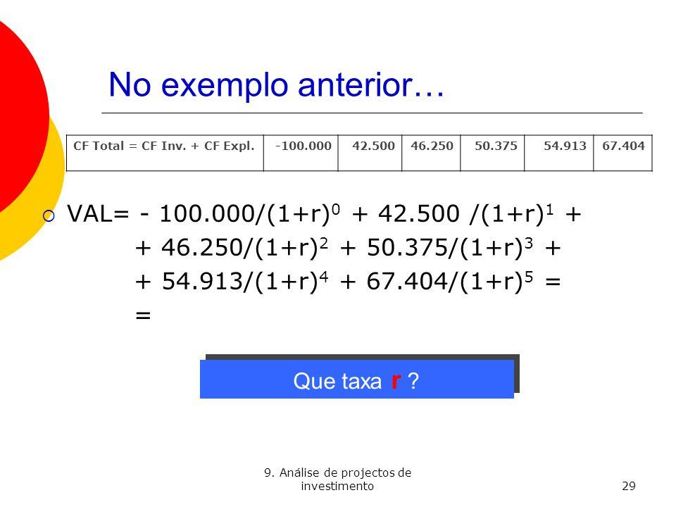 9. Análise de projectos de investimento29 No exemplo anterior… VAL= - 100.000/(1+r) 0 + 42.500 /(1+r) 1 + + 46.250/(1+r) 2 + 50.375/(1+r) 3 + + 54.913