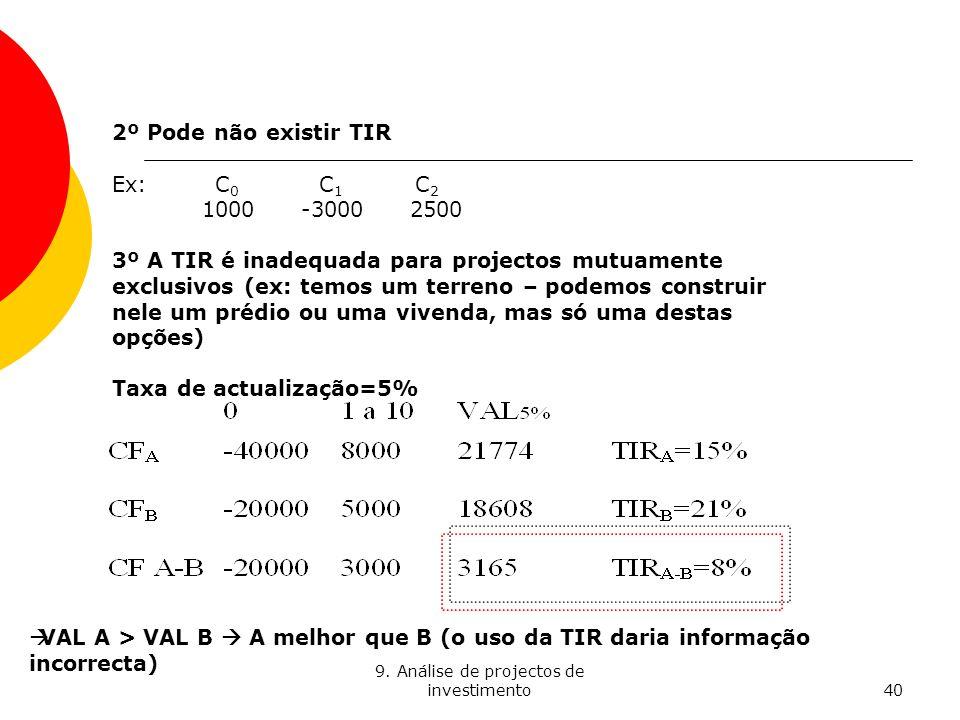 9. Análise de projectos de investimento40 2º Pode não existir TIR Ex: C 0 C 1 C 2 1000 -3000 2500 3º A TIR é inadequada para projectos mutuamente excl