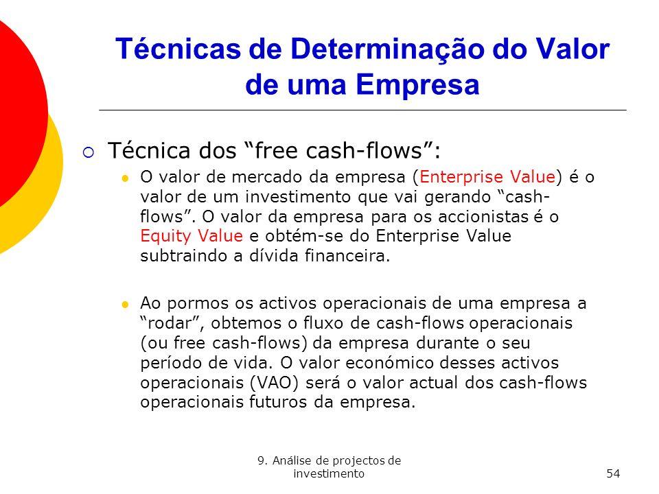 9. Análise de projectos de investimento54 Técnicas de Determinação do Valor de uma Empresa Técnica dos free cash-flows: O valor de mercado da empresa
