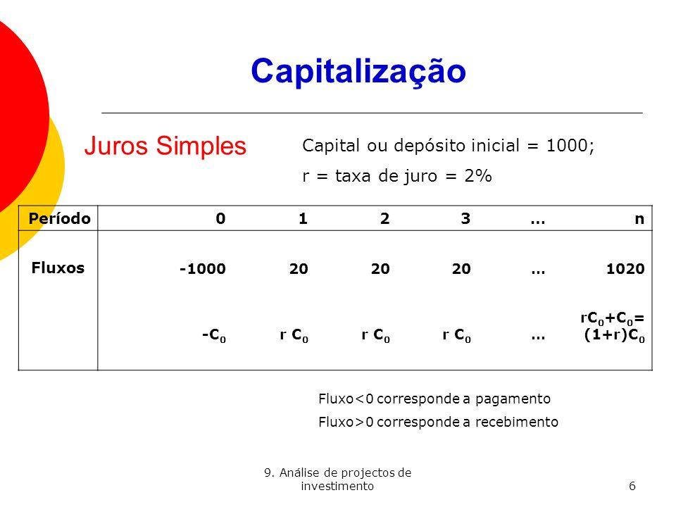 9. Análise de projectos de investimento6 Capitalização Juros Simples Período0123…n Fluxos -100020 …1020 -C 0 r C 0 … rC 0 +C 0 = (1+r)C 0 Capital ou d