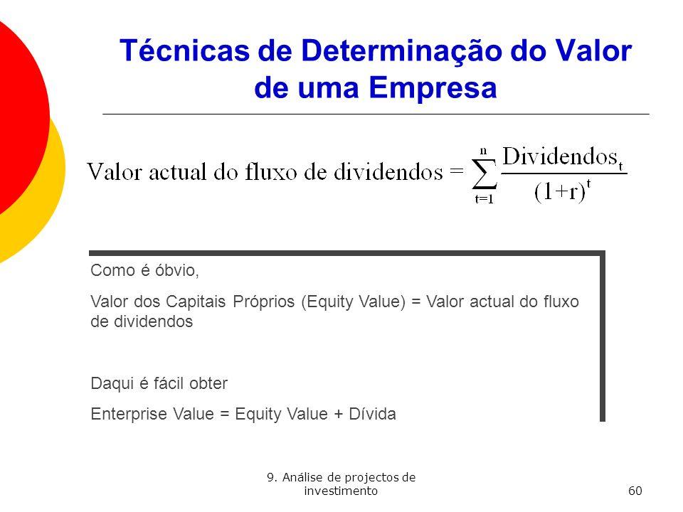 9. Análise de projectos de investimento60 Técnicas de Determinação do Valor de uma Empresa Como é óbvio, Valor dos Capitais Próprios (Equity Value) =