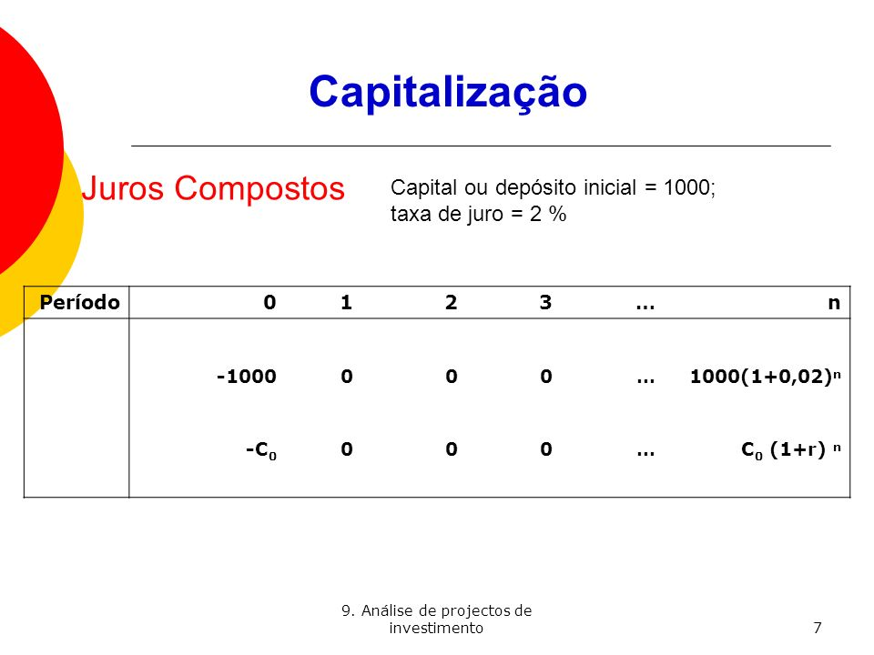 9. Análise de projectos de investimento7 Capitalização Juros Compostos Período0123…n -1000000…1000(1+0,02) n -C 0 000…C 0 (1+r) n Capital ou depósito